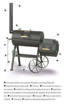 BBQ Smoker PARTY WAGON 6 reverse flow - SMOKY FUN