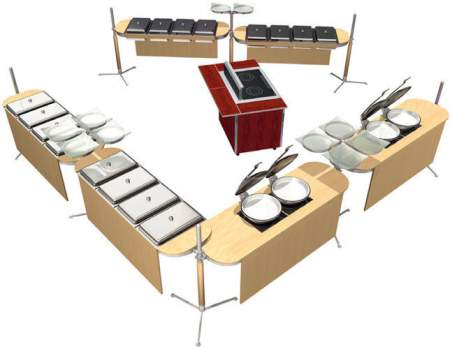 'flix' Smart buffet system